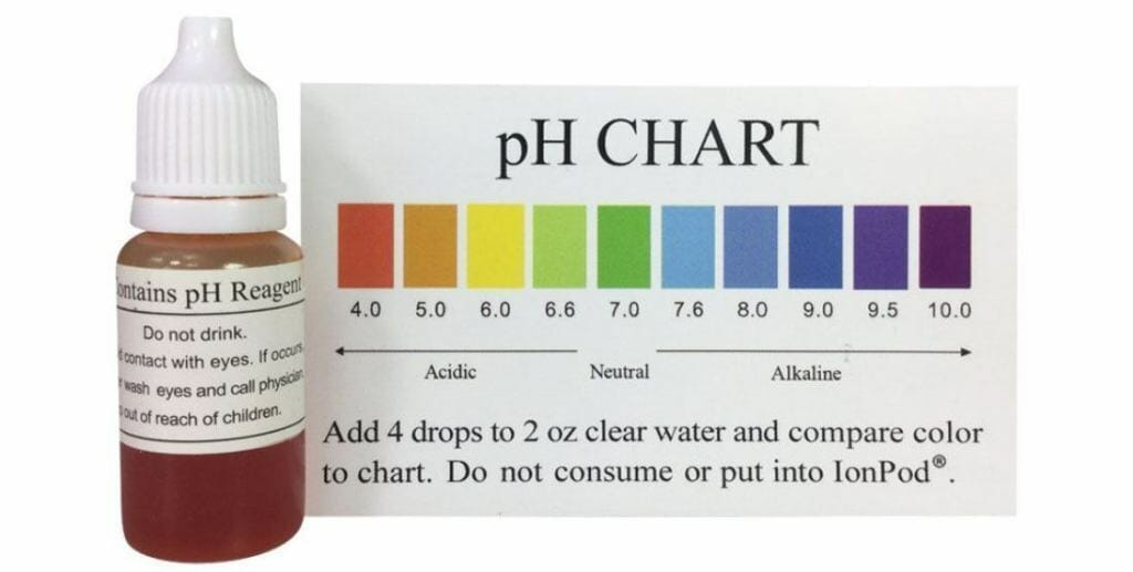 Add pH drops to the glass of water