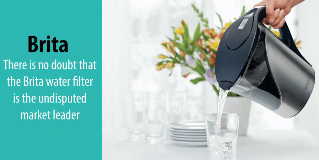 The Brita water filter's place in the market
