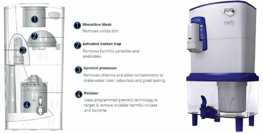 Pureit storage water purifiers