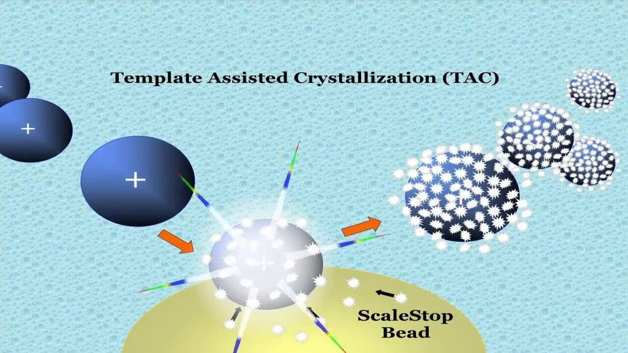 Template Assisted Crystallization (TAC) or Nucleation Assisted Crystallization (NAC)