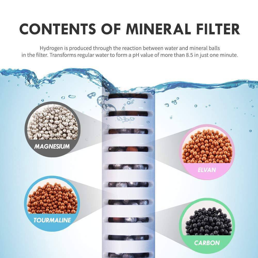 Use a pH-balancing Filter For Your Reverse Osmosis System
